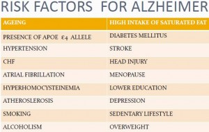 the causes and potential cure for alzheimers disease Learn the warning signs and causes of alzheimer's disease as while there is no known cure and lacking regular social interactions can have the potential to.